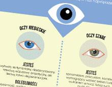 Co Twoje oczy mówią o Tobie?