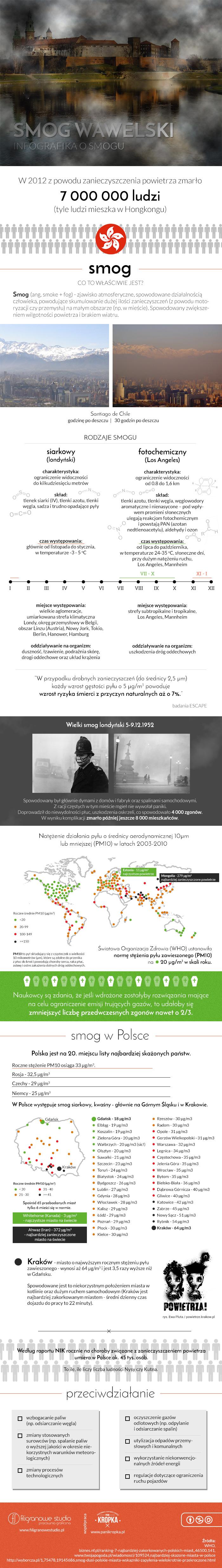 info_smog